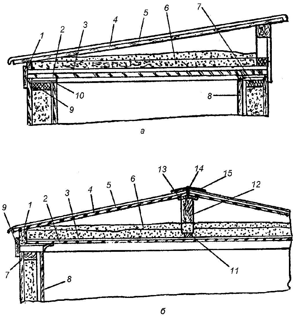Строительство односкатных крыш своими руками
