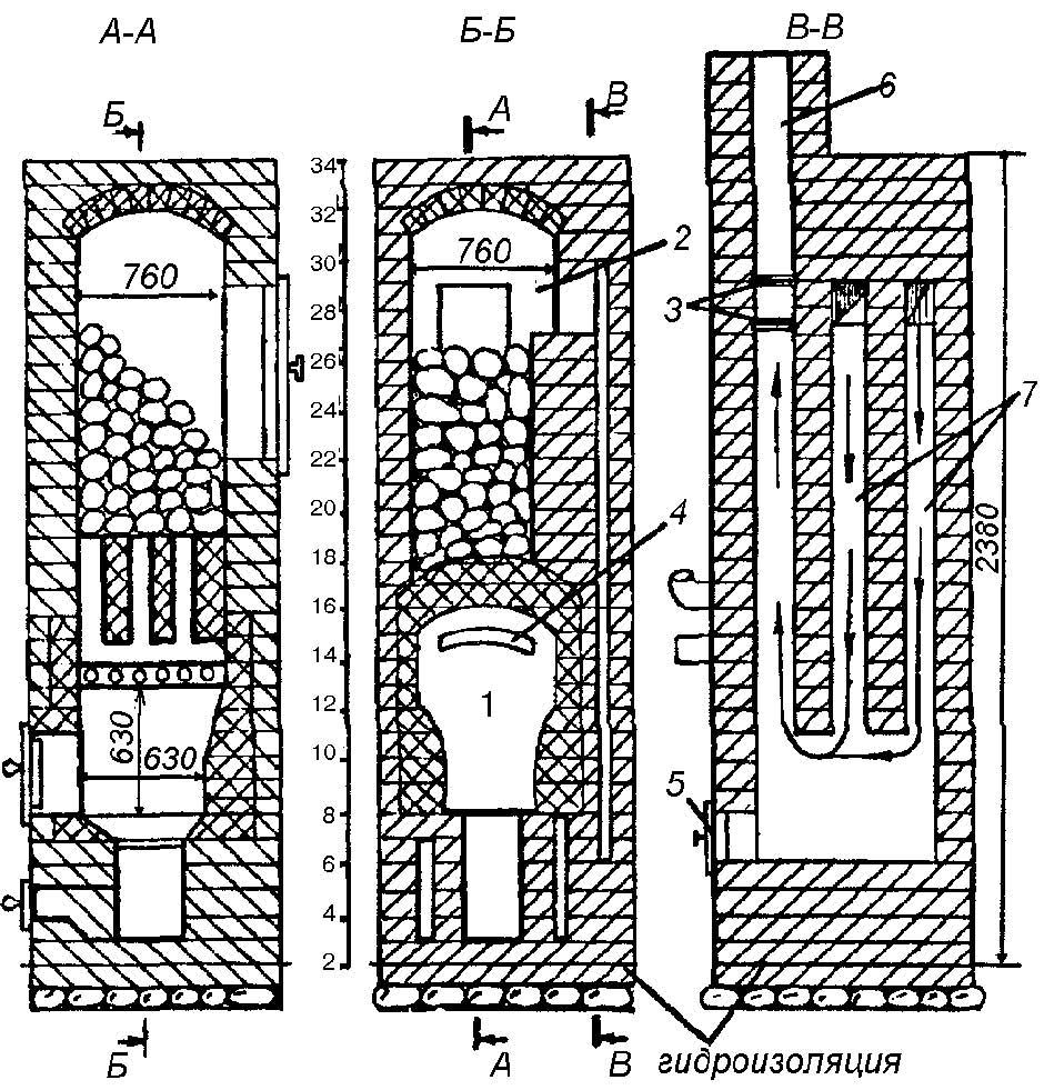 Печь для бани из кирпича чертежи в разрезе